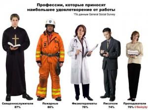 Люди разных профессий, виды работы, разные специальности