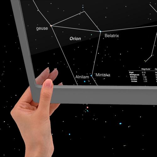 Название звёзд и созвездий