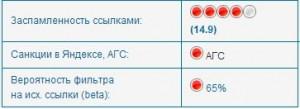Проверка сайта на «фильтр» АГС от Яндекса