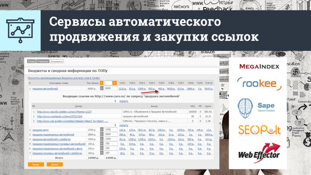Сервисы автоматического продвижения и закупки ссылок