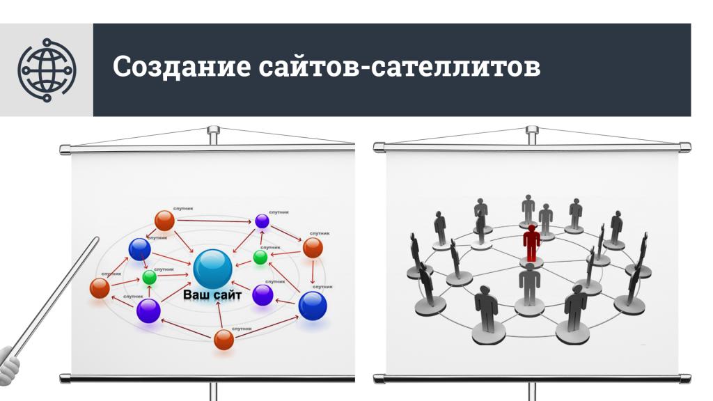 Создание сайтов-сателлитов
