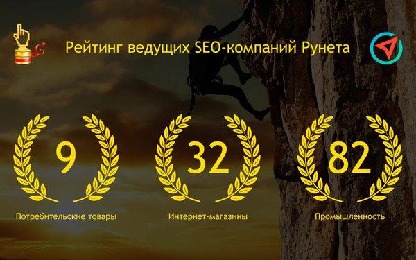 Рейтинг SEO компаний Рунета
