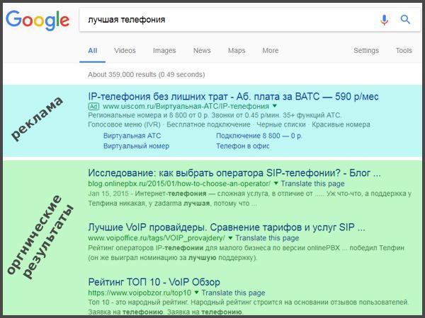 Отличие рекламной и естественной (органической) поисковой выдачи Google