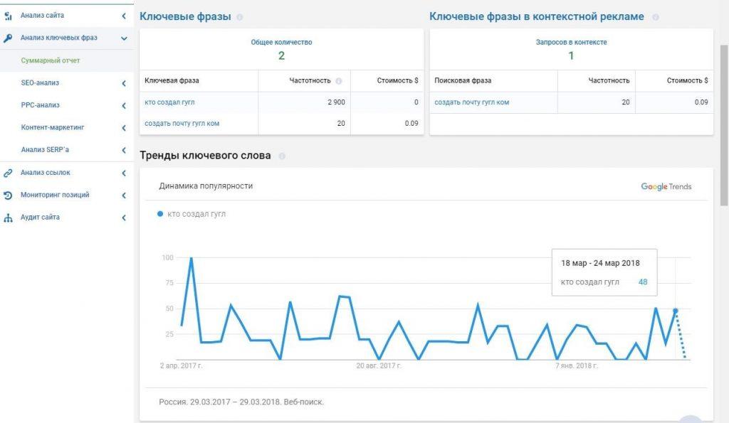 Частотность запросов в Serpstat